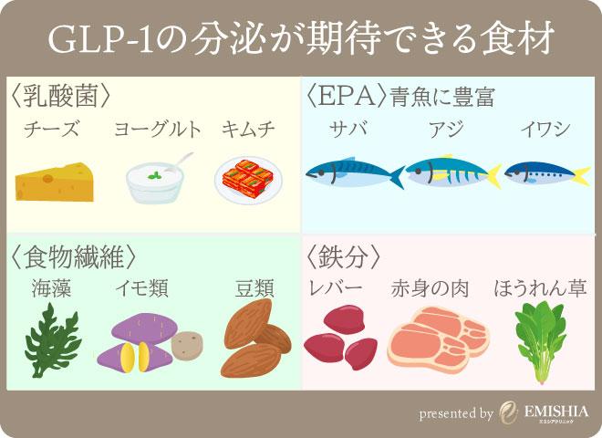 GLP-1の分泌を促す食べ物