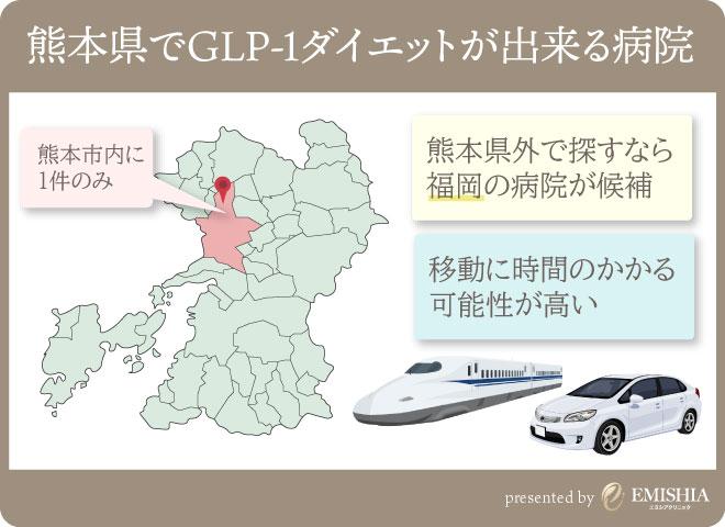 熊本県内のGLP-1対応クリニック