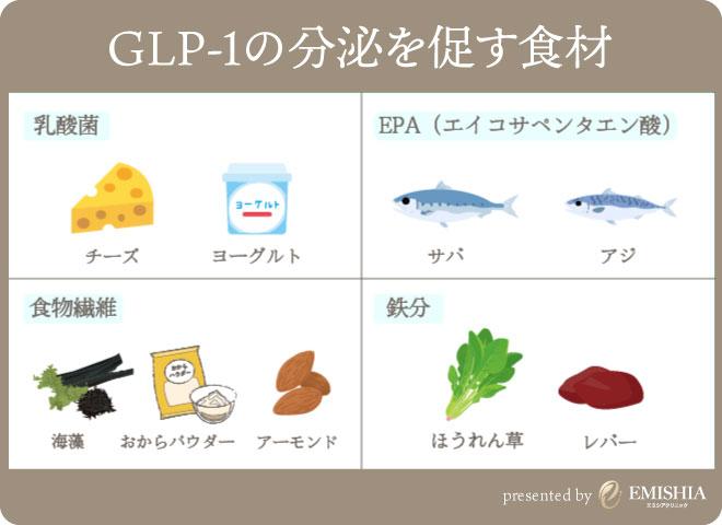 GLP-1が分泌しやすくなる食品例