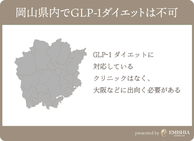 岡山県でGLP-1ダイエットが出来るクリニック