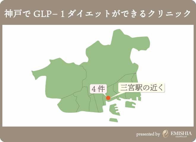 神戸でGLP-1が出来るクリニック