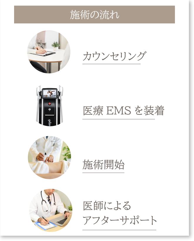 エミシアクリニックの医療EMS グレー枠