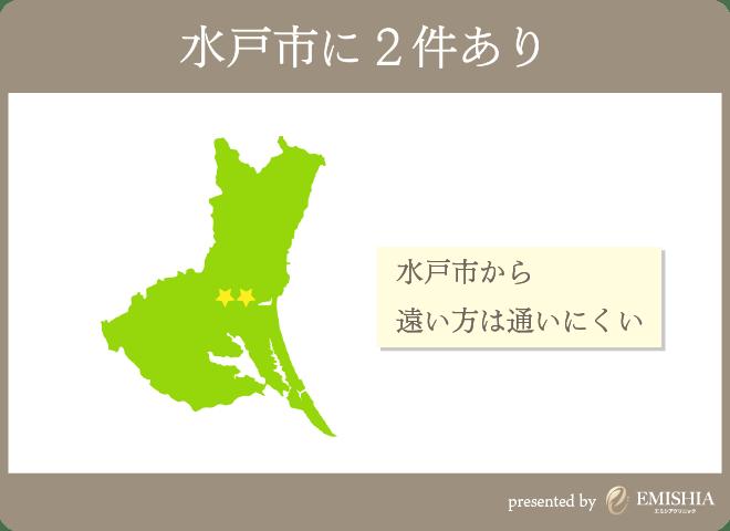茨城県でGLP-1が出来るクリニックは2件