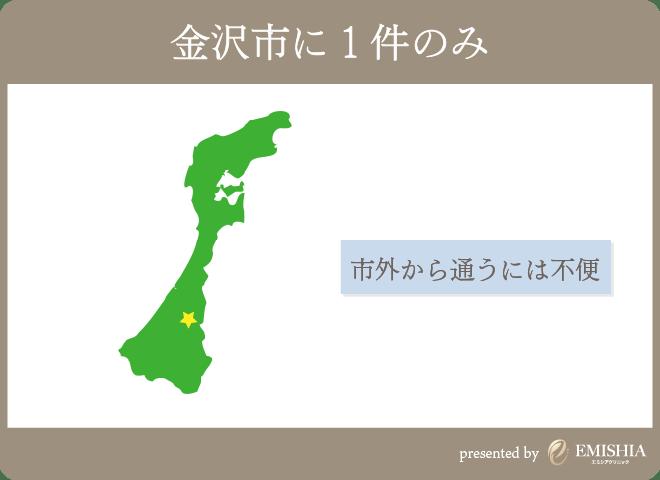 石川県でGLP-1が出来るクリニックは1件