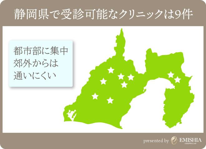 静岡県でGLP-1が出来るクリニックは9件