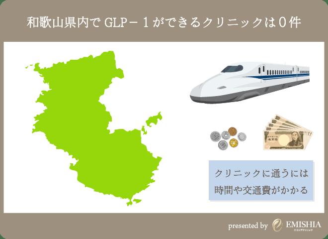 和歌山県でGLP-1対応クリニックは0件
