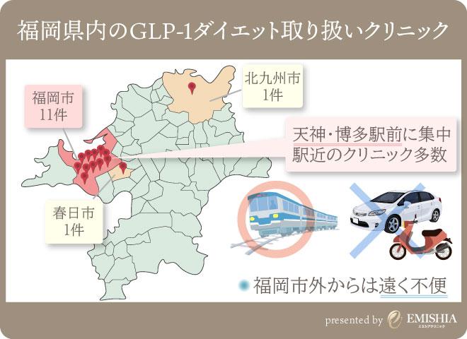 福岡でGLP-1ダイエットが出来るクリニック
