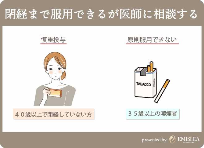 低用量ピルの服用注意(修正)