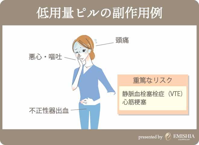 低用量ピルの副作用