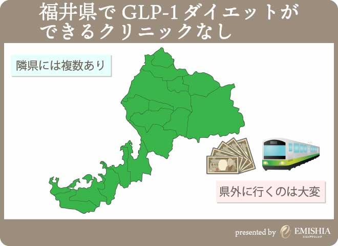 福井県でGLP-1ダイエットが出来るクリニック