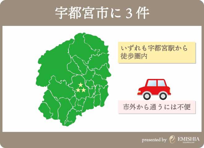 栃木でGLP-1ダイエットが出来るクリニック